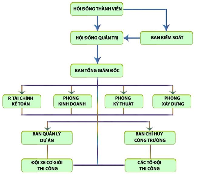 C 244 Ng Ty Cổ Phần Nam Việt Ph 225 T Diaoconline