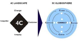 Marketing thế hệ mới: trong sáng - minh bạch