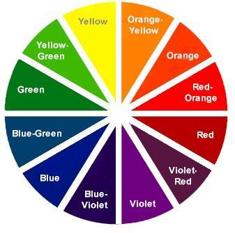 Màu sắc trong phong thủy kinh doanh