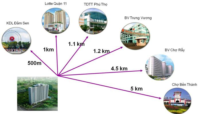 thumb 01B lotus apartment q11 3 Tổng quan và quy mô dự án Hoa Sen Apartment (Lotus)