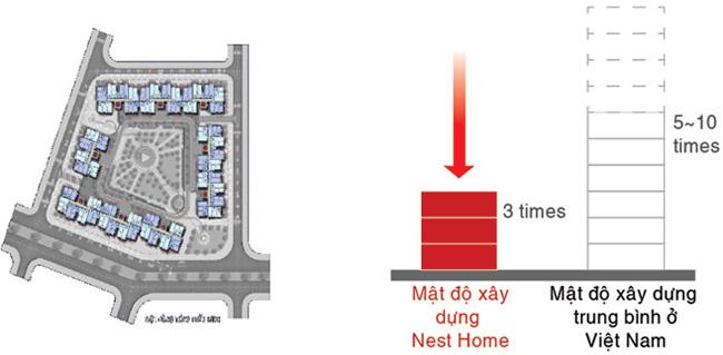 Hạ tầng, quy hoạch của Nest Home | ảnh 1