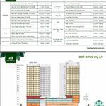Hưng Thịnh chính thức nhận giữ chỗ căn hộ MT Vành đai 2, Metro bình thái. Nội thất thông minh
