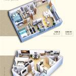 Cần bán căn hộ 4 sao, trung tâm Bình Tân, giá chỉ 880tr/căn, chỉ còn duy nhất 5 suất nội bộ