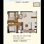 Chỉ còn duy nhất 75 căn  hộ tuyệt đẹp view sông LK Q1.Q3,Q5-   ck 5-18%