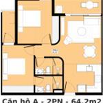 Chính thức nhận đặt chổ 30tr/ căn hộ Aurora Quận 8, ngay cầu Chà Và cách quận 1 chỉ 5 phút