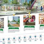 Cần bán căn hộ Oriental lầu cao view thoáng, có hồ bơi, Big C giá 2,49 tỷ 84m2.