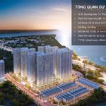 Căn hộ Q7 Mt sông Sài Gòn, liền kề Phú Mỹ Hưng chỉ từ 1.3 tỷ/căn, ck 4 -18%.