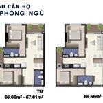 Hưng Thịnh công bố 26 tr/m2  căn hộ Q7-SAIGON RIVERSIDE 54+ PKD CK3-18%