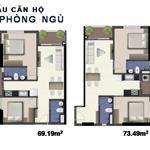 Hưng Thịnh công bố giữ chỗ căn gốc 3 PN  Q7 SAIGON RIVER  LH CK 3-18%