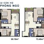 Bán căn hộ 2PN tại quận 7, liền kề Phú Mỹ Hưng