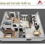 Cần bán gấp căn hộ sát Phú Mỹ Hưng, tặng full nội thất.