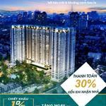 Nhận ký gửi căn hộ dự án Kingdom 101 và bán giỏ hàng độc quyền chỉ thanh toán 30% đến lúc nhận nhà.