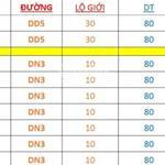 Bảng giá mới KDC An Sương, cam kết rẻ hơn 100Tr/Nền