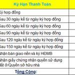 Đất mặt tiền QL 51, ngay cổng chào Bà Rịa, phường Long Hương, TP Bà Rịa. Giá 10tr/m2, DT 120m2