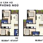 Chính chủ cần bán nhanh căn hộ quận 7 liền kề Phú Mỹ Hưng, 2 phòng ngủ 1.9 tỷ/căn hoàn thiện
