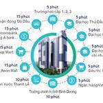Dự án C Sky View mở bán, căn hộ cao cấp bậc nhất Bình Dương tại KDC Chánh Nghĩa