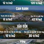 """""""Sốt"""" Đất Nền  tại Long Thành Đồng Nai - giá rẻ , Nhiều Ưu Đãi"""