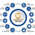 Golden City Tân Quy một dự án tiềm năng cho khách hàng đầu tư F0 chỉ cần 650tr/nền
