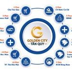 Mở Bán Khu Đô Thị Golden City, Chỉ 680tr/80m2(50%), CK 1 Cây Vàng.LH: 0978.194.374