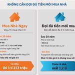 Căn hộ dành cho khách cần ở liền, giá chỉ 40tr/m2, tiện ích full, ngay tt quận 7