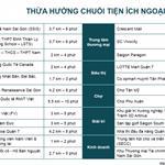 Nhà mẫu chung cư Quận 7 Nguyễn Lương Bằng