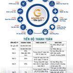 Agribank bảo lãnh dự án – Thanh khoản hợp lý – GoldenCity Tân Quy