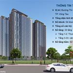 Hưng Thịnh sắp mở bán căn hộ du lịch mặt tiền đường Thi Sách - Vũng Tàu chỉ 38 triệu /m2