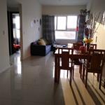 Cho thuê căn hộ Lucky Dragon Q9 đầy đủ nội thất 68m2 2pn giá 10tr bao phí quản lý Ms Loan