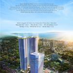 Sở hữu căn hộ khu đất vàng Trung Tâm TP.uy NHơn chỉ 1.8 tỷ/căn LH:0909686046 CK 2-18%