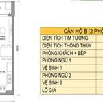 Cho Thuê Căn hộ 2 PN, 2WC 51m2 Bcons Suối Tiên.  MIỄN PHÍ QUẢN LÝ ĐẾN HẾT 2020
