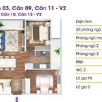 Bán căn hộ chung cư chỉ từ 1,9 Tỷ/căn – Có ngay căn hộ 3PN 90.65m2 quận Hà Đông