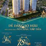 Tập đoàn Hưng Thịnh mở bán căn hộ TpBiên Hòa nay KCN Amata MT XLHN gía 2.3 tỷ/căn LH 0979183285