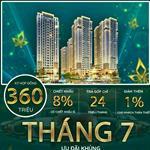 Chiết  khấu sỉ  lên đến 8% cho  căn hộ smarthome  tại Biên Hoà